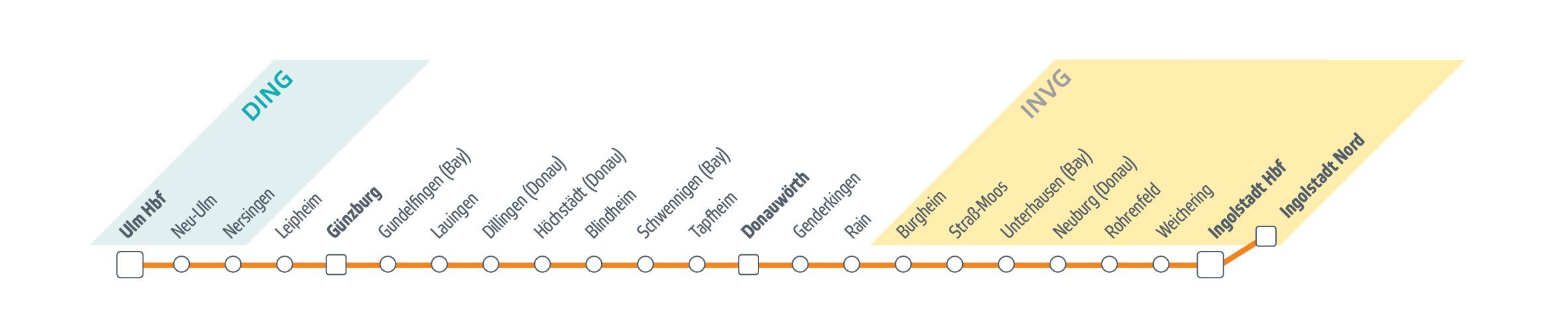 Agilis Fahrplan Regensburg
